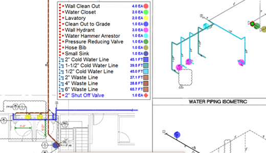 Plumbing Takeoff and Estimating Quickly and Easily