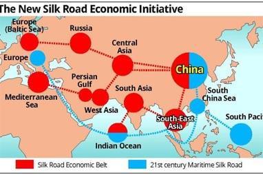 "Rebuilding ""The Silk Road"""